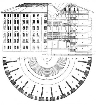 Jeremy Bentham's Panopticon penitentiary, drawn by Willey Reveley